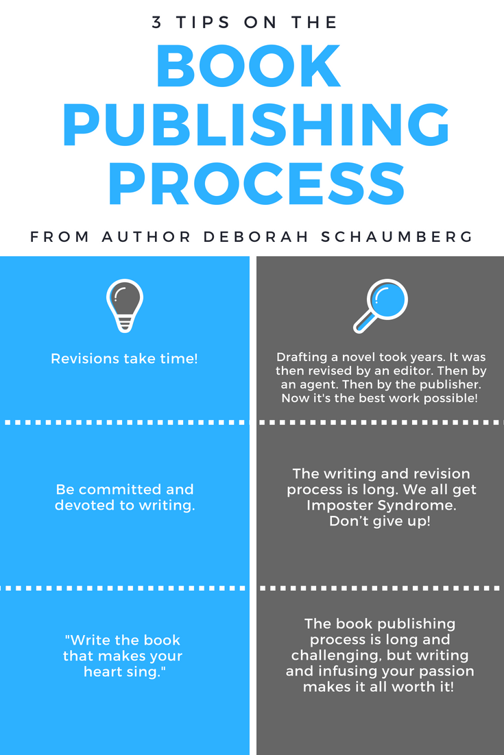 Insights On The Book Publishing Process, revision process, writing a novel, how to get published